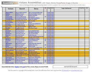 Values Assemblies Grid