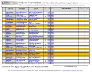 Values Assemblies Grid